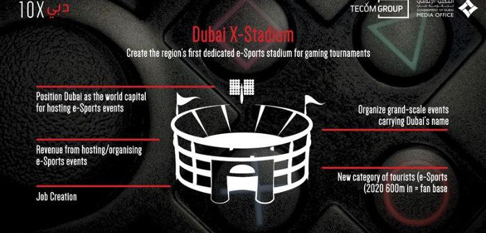 Dubai esports
